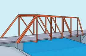 काङ्ग्रेस संसदीयदलका नेता नेपालीको पहलमा तनहुँ गैंडाकोट जोडने पक्की पुल बन्ने